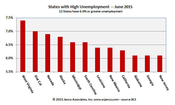 Unemployment Levels over 6% in 12 states