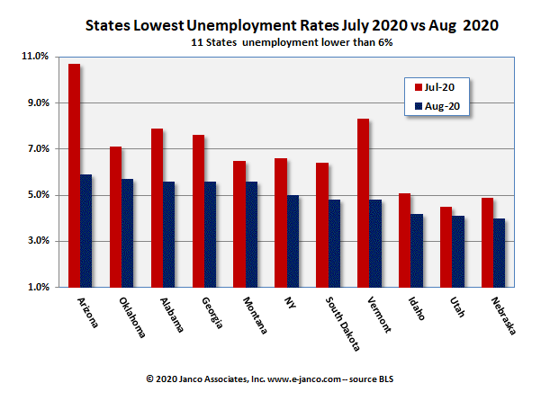 Improving employment picture