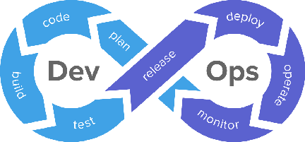 DevOps Overview