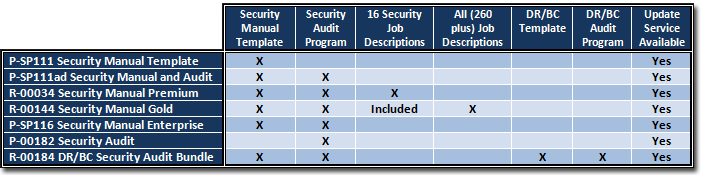 Security Manual Purchase Options